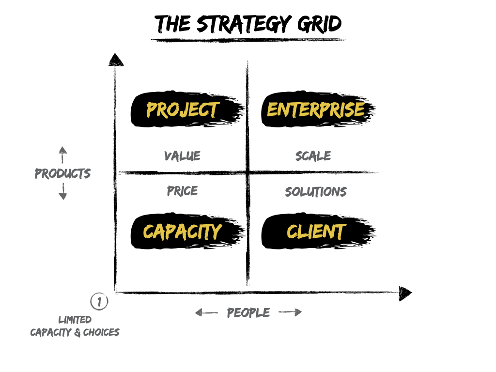 how-to-apply-your-strategy-to-practical-areas-of-your-business